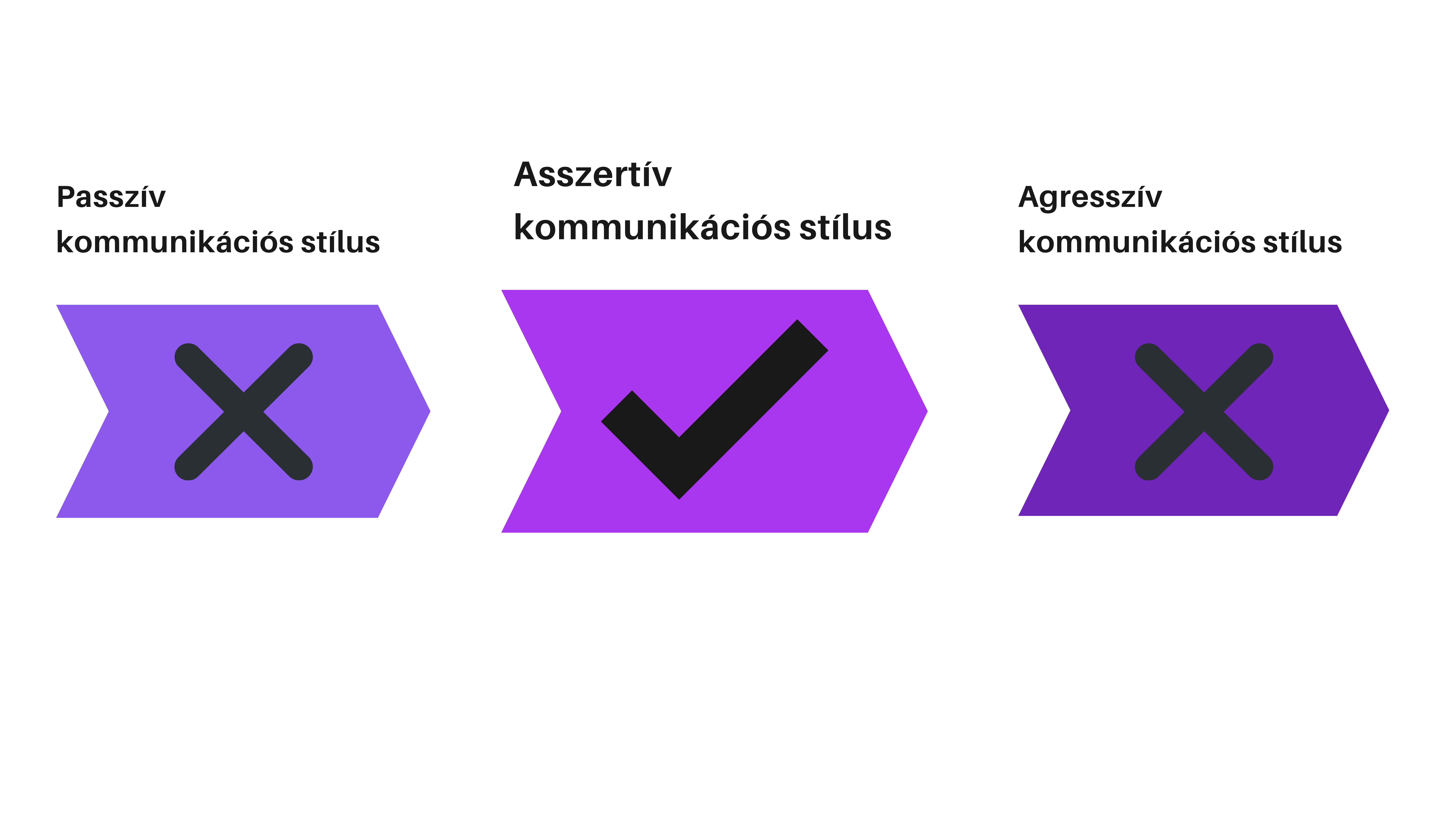kommunikációs_stílusok